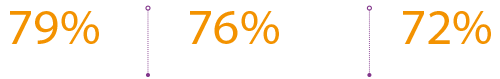 egg-donation-success-rates-highest-spain