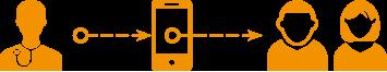 smartphone-application