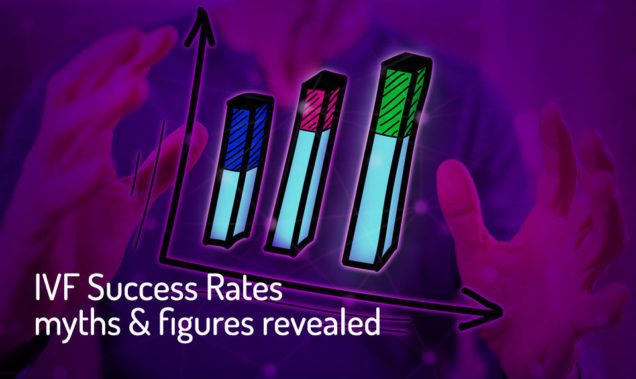 Understanding IVF Success Rates values