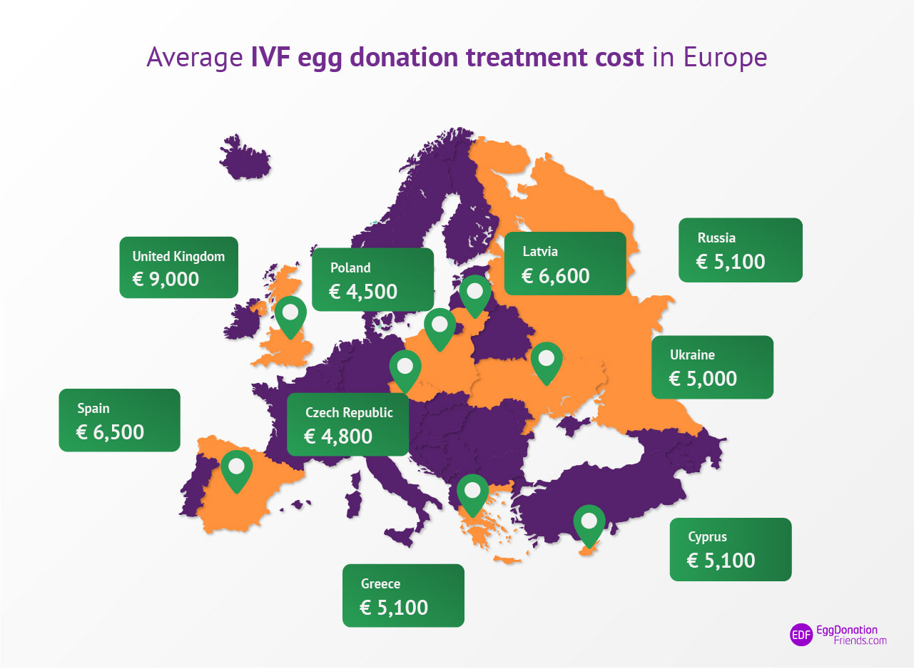 IVF with donor eggs – prices around the world