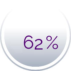 Egg donation success rates at Salve Medica Poland